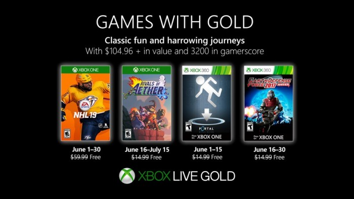Games with Gold na czerwiec 2019